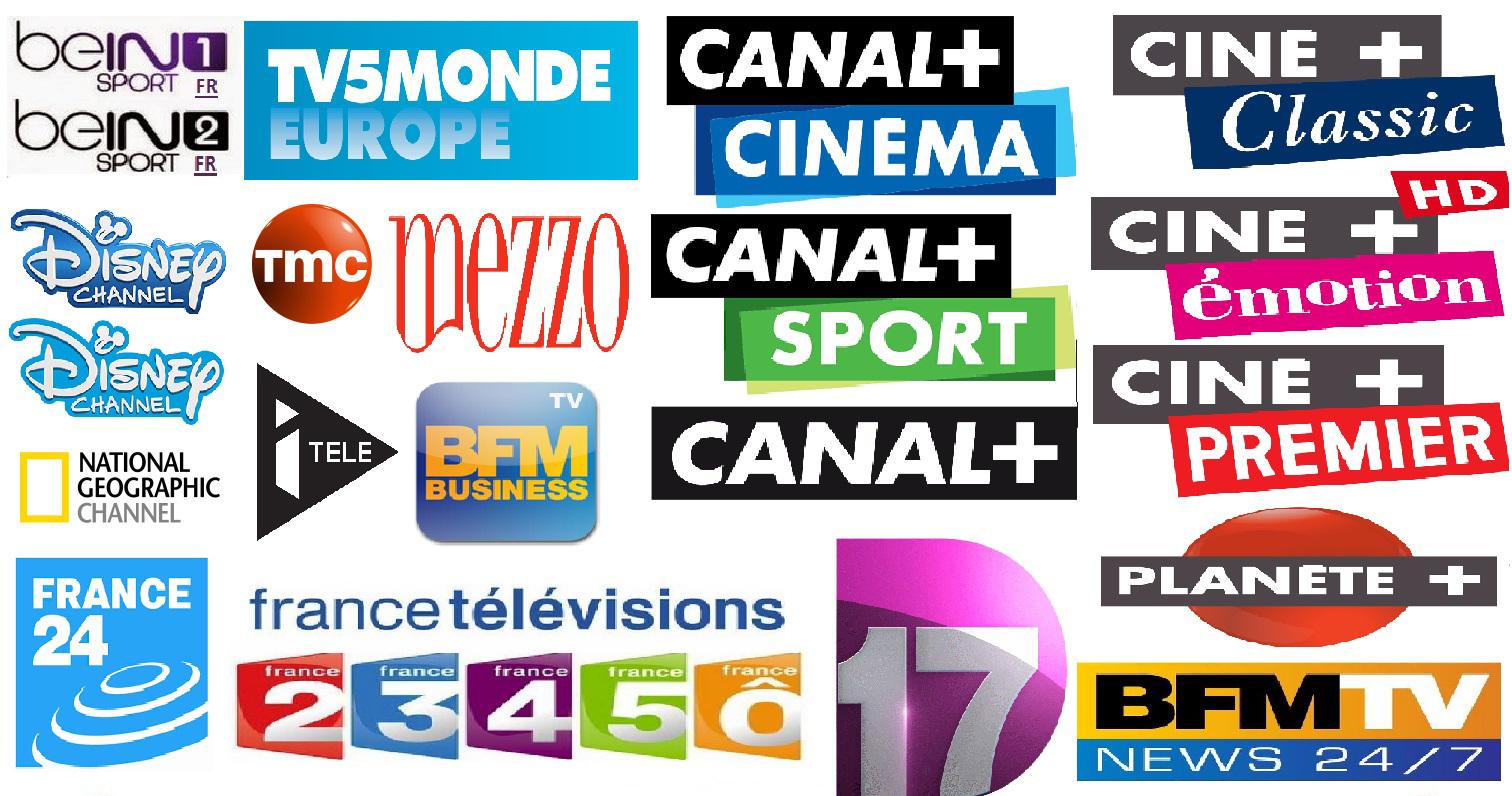 European Channels List, TV Box European Channels List